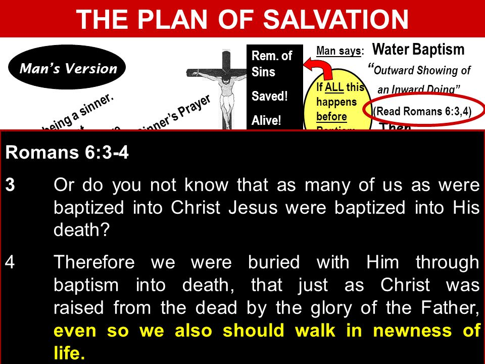 THE PLAN OF SALVATION Man's Version God's Version Admit being a sinner.