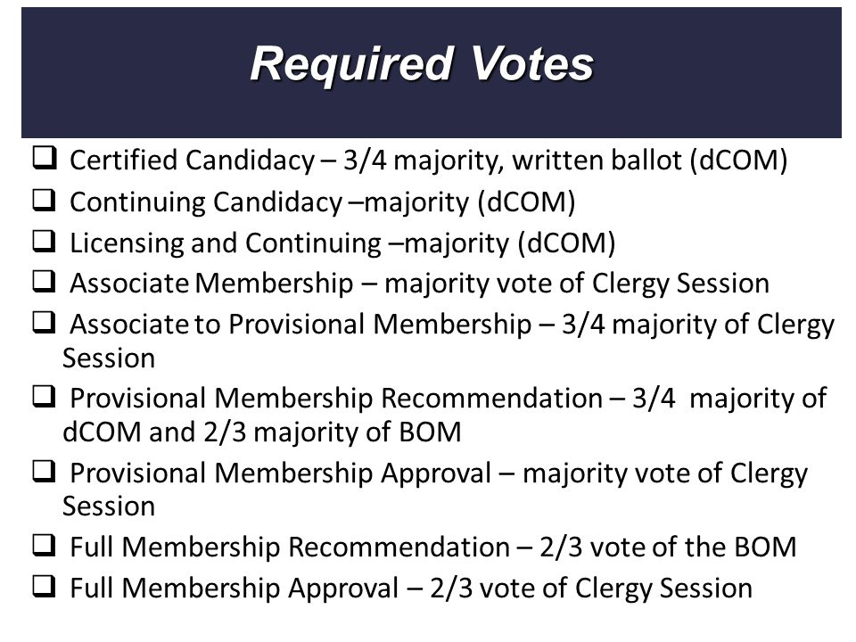  Certified Candidacy – 3/4 majority, written ballot (dCOM)  Continuing Candidacy –majority (dCOM)  Licensing and Continuing –majority (dCOM)  Associate Membership – majority vote of Clergy Session  Associate to Provisional Membership – 3/4 majority of Clergy Session  Provisional Membership Recommendation – 3/4 majority of dCOM and 2/3 majority of BOM  Provisional Membership Approval – majority vote of Clergy Session  Full Membership Recommendation – 2/3 vote of the BOM  Full Membership Approval – 2/3 vote of Clergy Session Required Votes