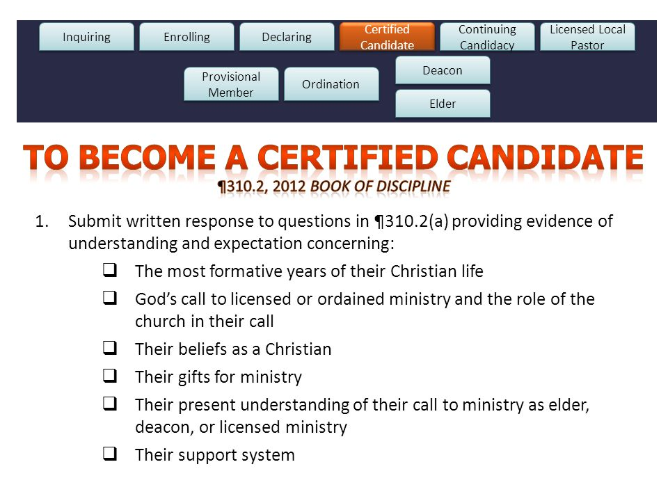 . Inquiring Enrolling Declaring Certified Candidate Continuing Candidacy Licensed Local Pastor Provisional Member Ordination Deacon Elder 1.Submit written response to questions in ¶310.2(a) providing evidence of understanding and expectation concerning:  The most formative years of their Christian life  God's call to licensed or ordained ministry and the role of the church in their call  Their beliefs as a Christian  Their gifts for ministry  Their present understanding of their call to ministry as elder, deacon, or licensed ministry  Their support system