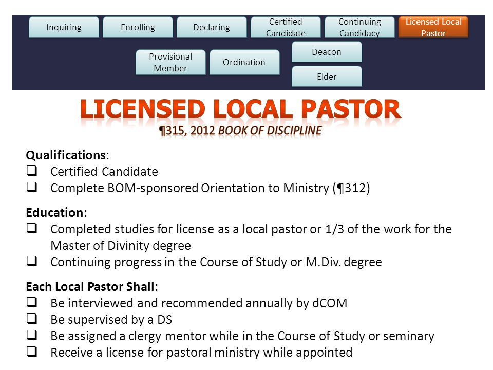 Inquiring Enrolling Declaring Certified Candidate Continuing Candidacy Licensed Local Pastor Provisional Member Ordination Deacon Elder Qualifications:  Certified Candidate  Complete BOM-sponsored Orientation to Ministry (¶312) Education:  Completed studies for license as a local pastor or 1/3 of the work for the Master of Divinity degree  Continuing progress in the Course of Study or M.Div.