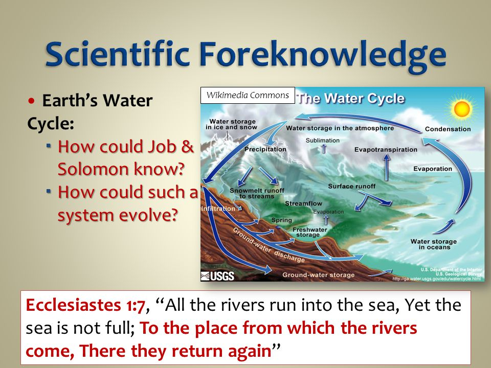 Earth's Water Cycle:  How could Job & Solomon know.