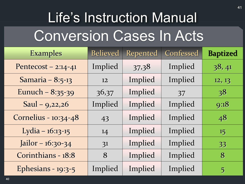 41 Conversion Cases In Acts Examples Pentecost – 2:14-41 Samaria – 8:5-13 Eunuch – 8:35-39 Saul – 9,22,26 Cornelius - 10:34-48 Lydia – 16:13-15 Jailor – 16:30-34 Corinthians - 18:8 Ephesians - 19:3-5 BelievedImplied 12 36,37 Implied 43 14 31 8 ImpliedRepented37,38 Implied Implied Implied Implied Implied Implied Implied ImpliedConfessedImplied Implied 37 Implied Implied Implied Implied Implied ImpliedBaptized 38, 41 12, 13 38 9:18 48 15 33 8 5 Life's Instruction Manual 40