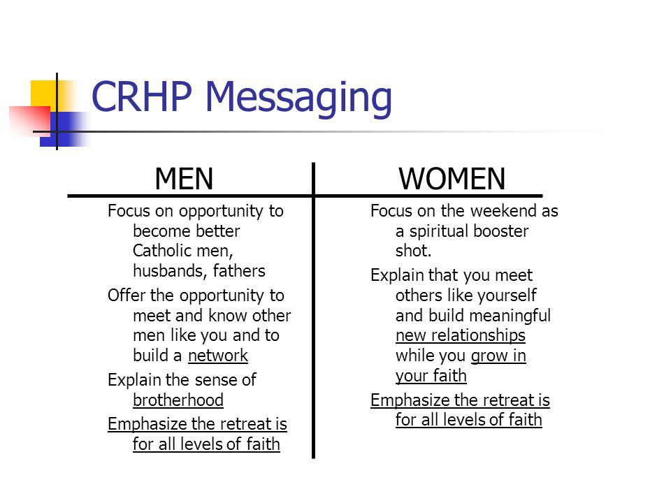 Key Insights Get your priest's endorsement Create awareness and interest through parish communication opportunities Use existing parish groups for likely leads Consider doing a pre-approach with spouses who have attended CRHP to determine best approach Match the message to men—and women.