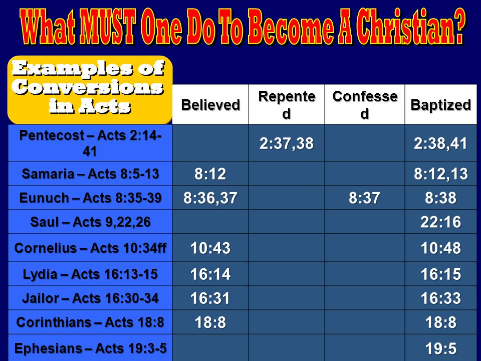 The Biblical Pattern For Baptism THE SUBJECT THE SUBJECT Must Believe and Repent .