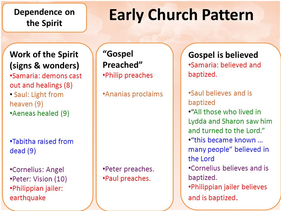 Early Church Pattern Dependence on the Spirit Work of the Spirit (signs & wonders) Samaria: demons cast out and healings (8) Saul: Light from heaven (