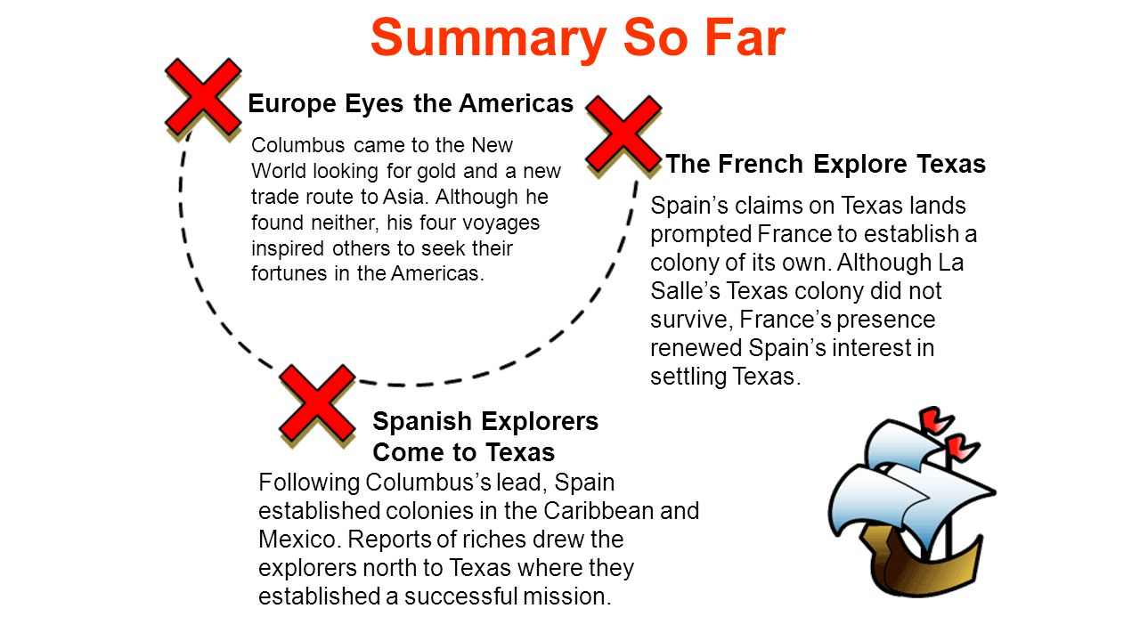Summary So Far Following Columbus's lead, Spain established colonies in the Caribbean and Mexico.