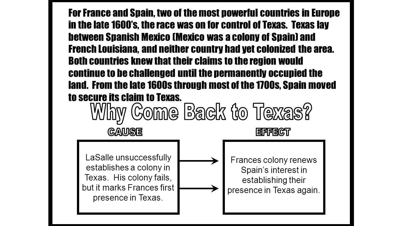 For France and Spain, two of the most powerful countries in Europe in the late 1600's, the race was on for control of Texas.