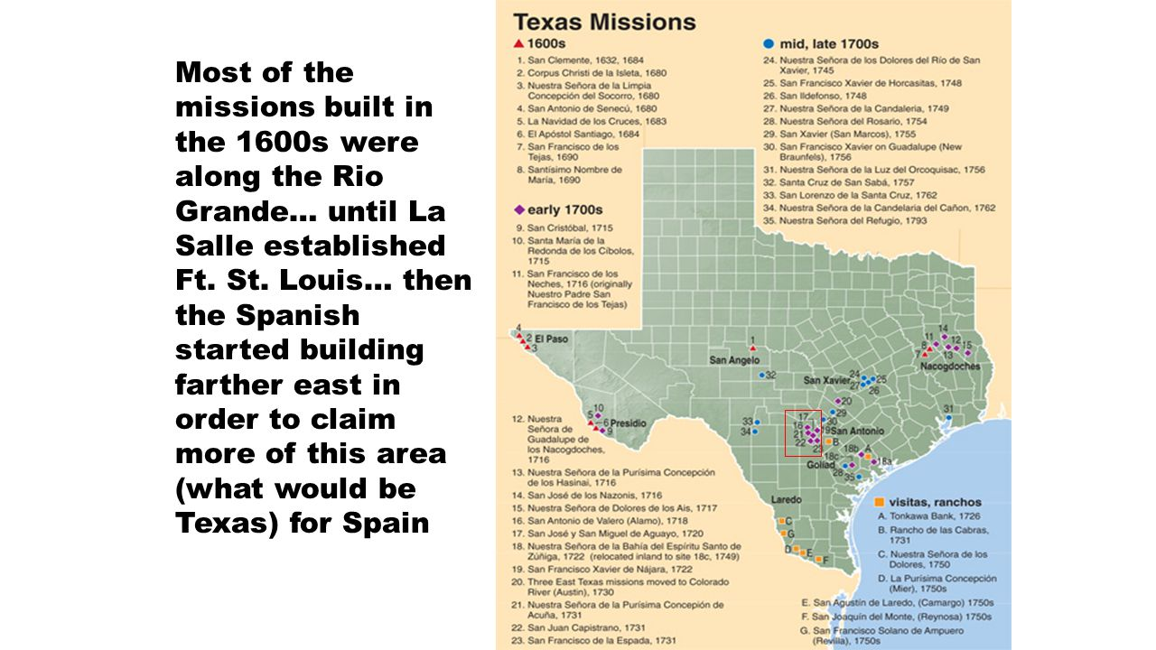 """Why the need for Spanish Settlement? - Spain needed to colonize Texas in order to hold onto the territory. - They needed missions to carry out the """"Go"""