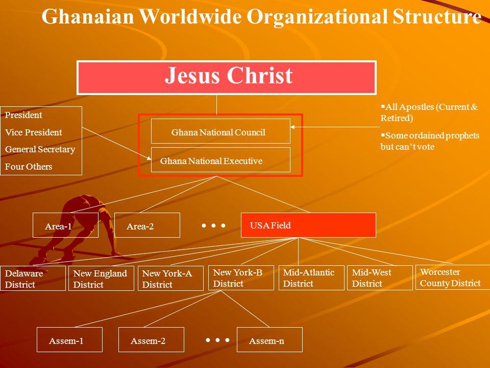 Prophet Evangelist Teacher (Non-Admin) Pastor Apostle Structure of Apostolic Ministers Elders Deacon(ness) Presiding Elder Local Ministers Ascension M