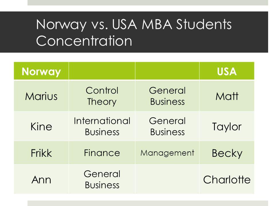 Norway vs.