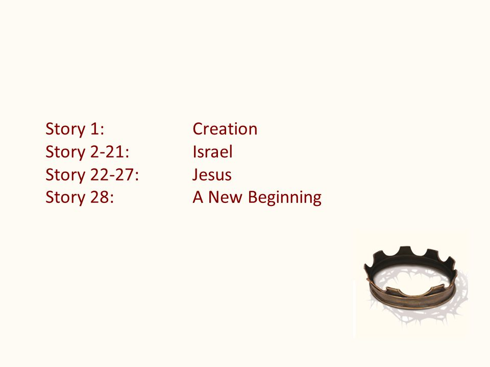 Story 1: Creation Story 2-21: Israel Story 22-27:Jesus Story 28:A New Beginning