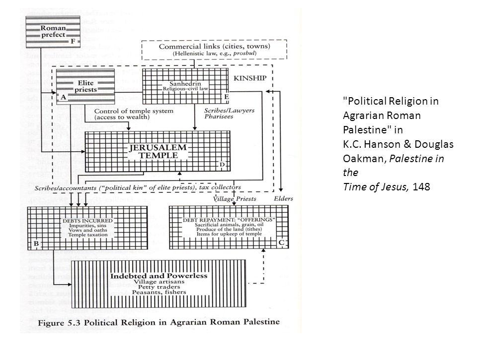 Political Religion in Agrarian Roman Palestine in K.C.
