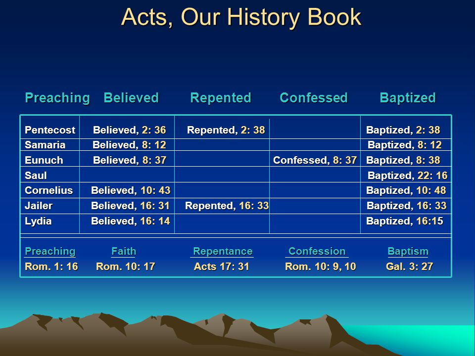 Are The Scriptures Authoritative.