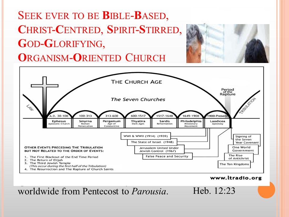 It is the Replica of the One Body of Christ and not to be named after… a.