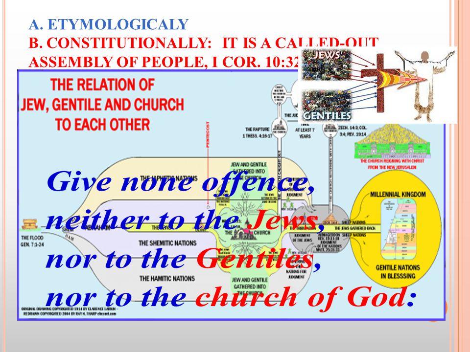 C.M ETAPHORICALLY REFERRED TO as 1. GOD'S HUSBANDRY.I COR.