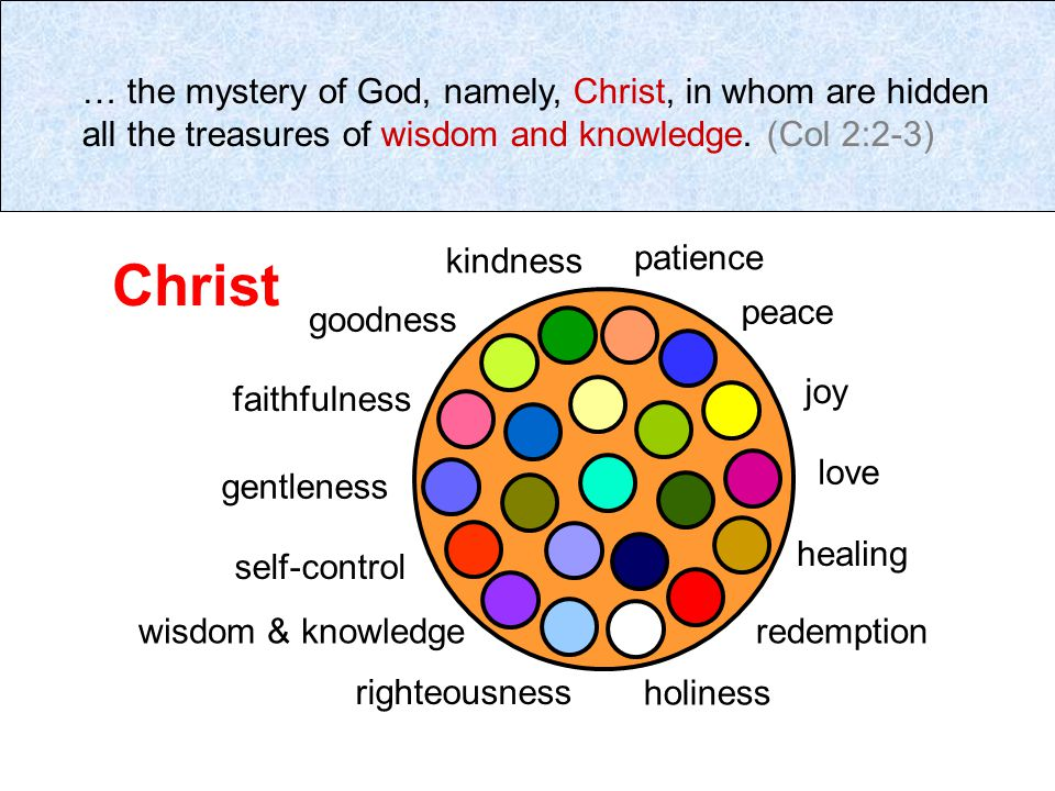 wisdom & knowledge righteousness holiness redemption healing love joy peace patience kindness goodness faithfulness gentleness self-control Christ … the mystery of God, namely, Christ, in whom are hidden all the treasures of wisdom and knowledge.