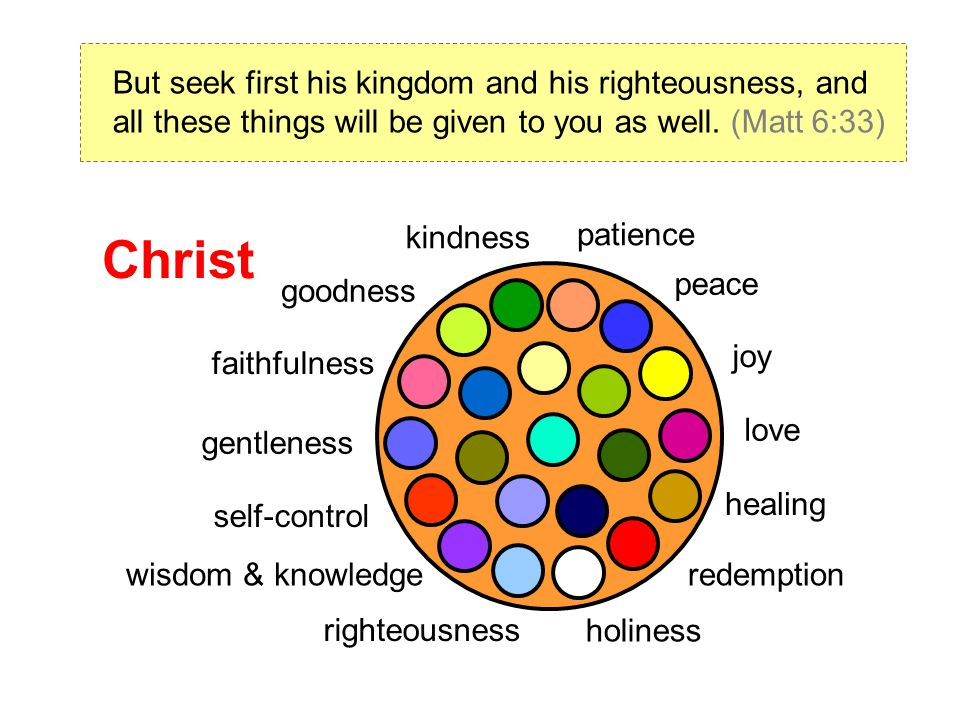 wisdom & knowledge righteousness holiness redemption healing love joy peace patience kindness goodness faithfulness gentleness self-control Christ But seek first his kingdom and his righteousness, and all these things will be given to you as well.