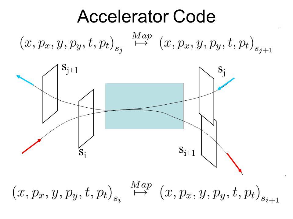 Accelerator Code sisi s i+1 sjsj s j+1