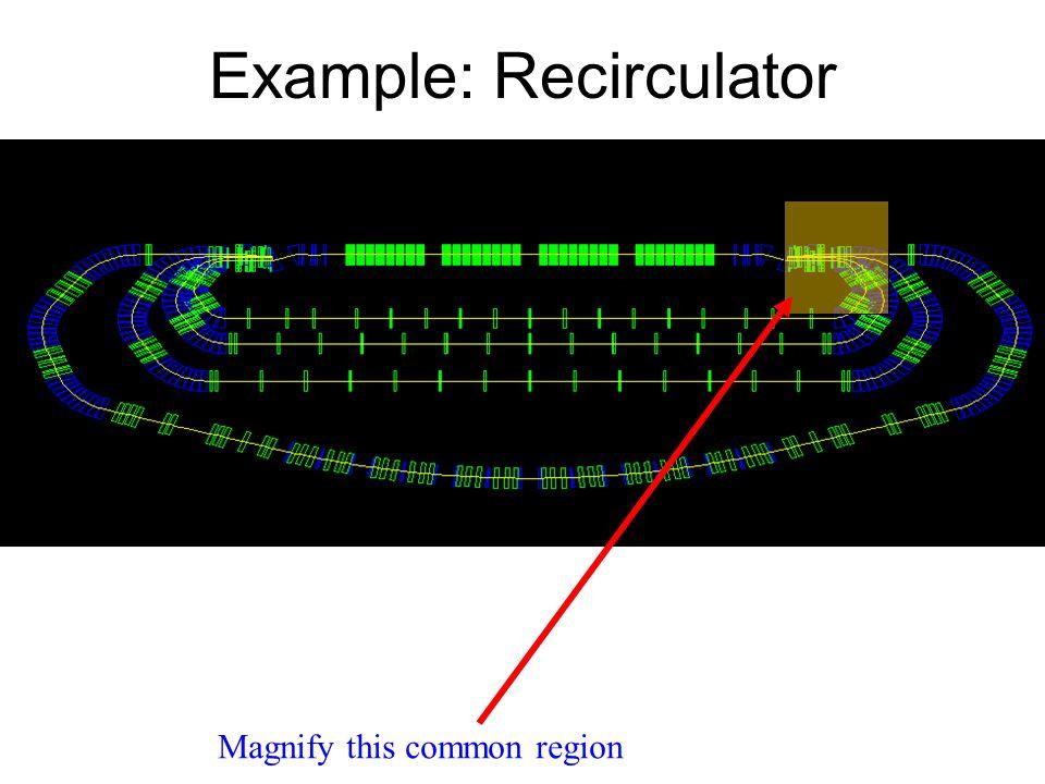 Example: Recirculator Magnify this common region