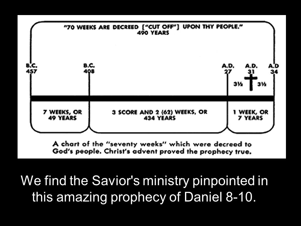 We find the Savior s ministry pinpointed in this amazing prophecy of Daniel 8-10.