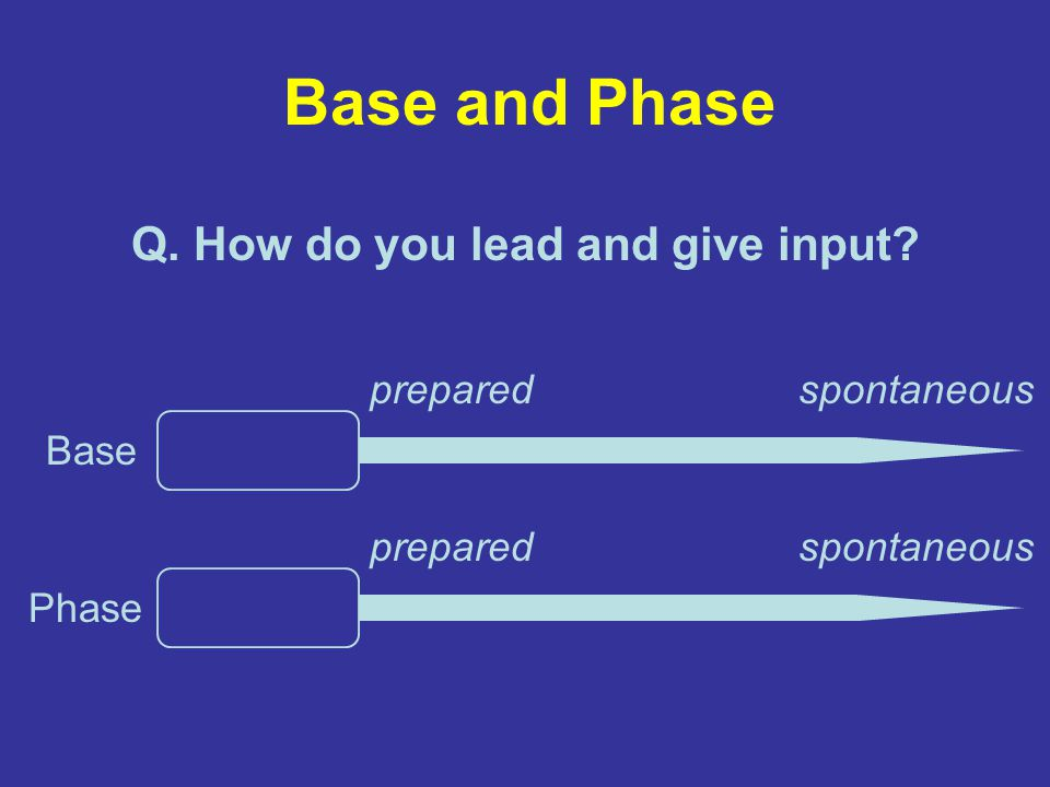Base and Phase Q. How do you lead and give input.