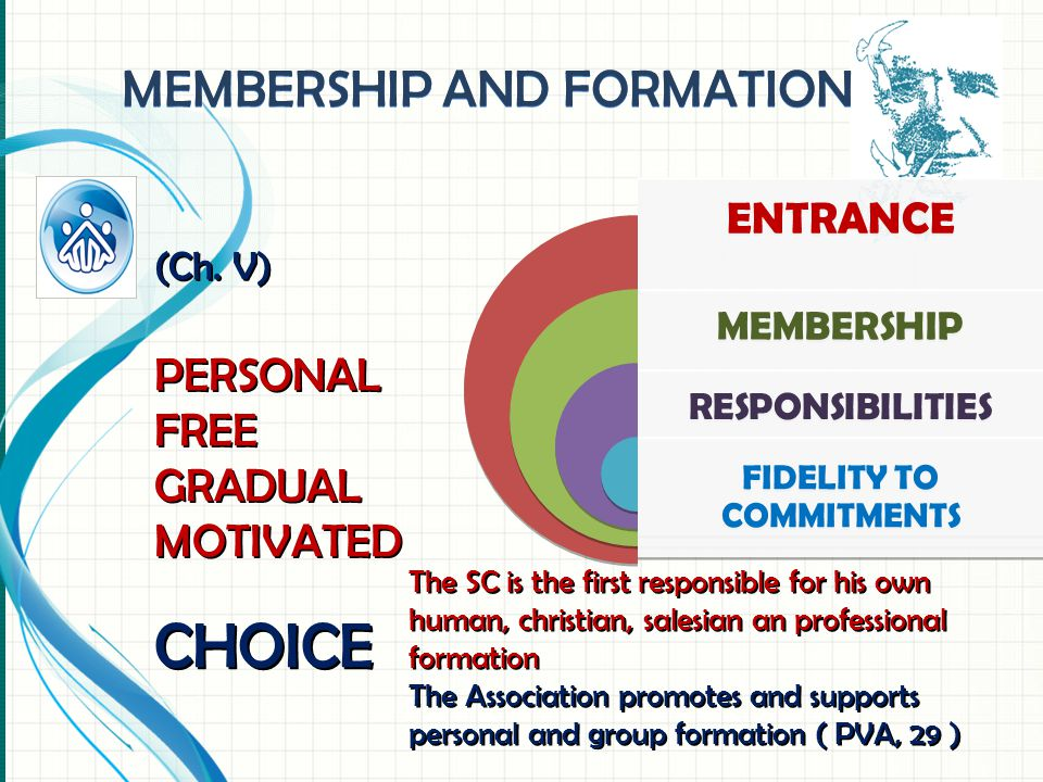 (Ch. V) PERSONALFREEGRADUALMOTIVATEDCHOICE MEMBERSHIP AND FORMATION ENTRANCE MEMBERSHIP RESPONSIBILITIES FIDELITY TO COMMITMENTS The SC is the first r