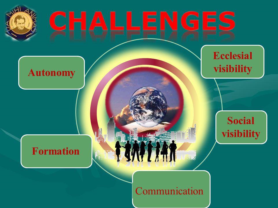 Visibilità sociale Comunicazione Formazione Autonomia Autonomy Communication Visibilità ecclesiale Ecclesial visibility Formation Social visibility