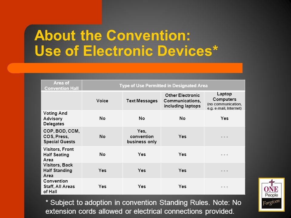 About the Convention: Use of Electronic Devices* Area of Convention Hall Type of Use Permitted in Designated Area VoiceText Messages Other Electronic Communications, including laptops Laptop Computers (no communication, e.g.