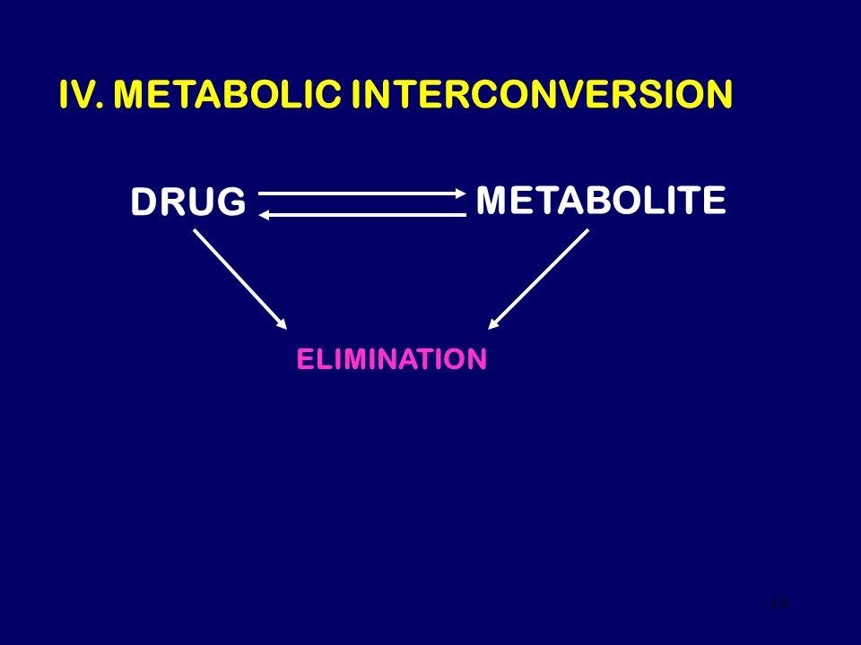 18 IV. METABOLIC INTERCONVERSION DRUG METABOLITE ELIMINATION