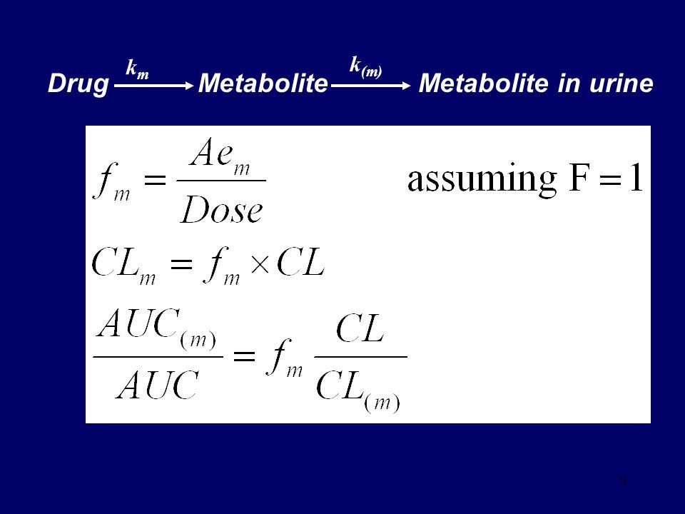 9 Drug Metabolite Metabolite in urine kmkm k (m)