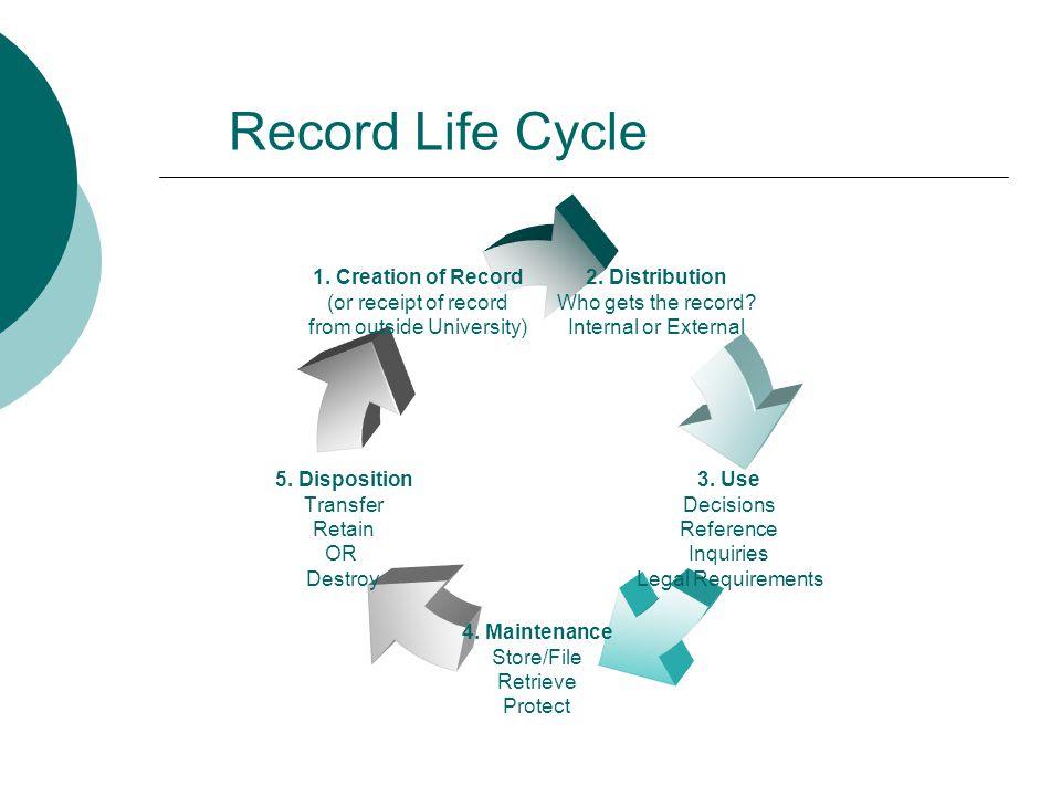 Contact Information Erin Vandenberg Director of Records Management evanden3@depaul.edu 312-362-7941 55 E Jackson, Suite 850 rm.depaul.edu