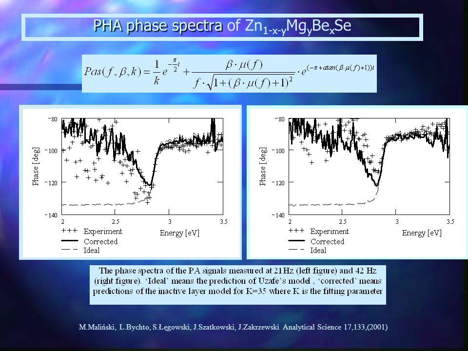PHA phase spectra PHA phase spectra of Zn 1-x-y Mg y Be x Se M.Maliński, L.Bychto, S.Łęgowski, J.Szatkowski, J.Zakrzewski Analytical Science 17,133,(2001)
