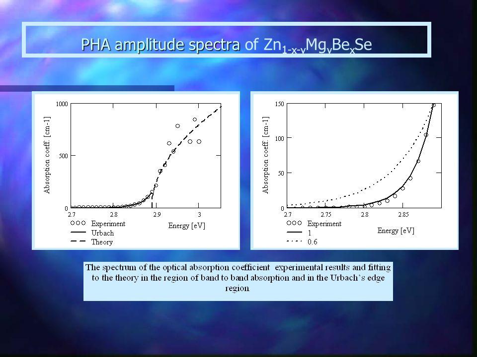 PHA amplitude spectra PHA amplitude spectra of Zn 1-x-y Mg y Be x Se