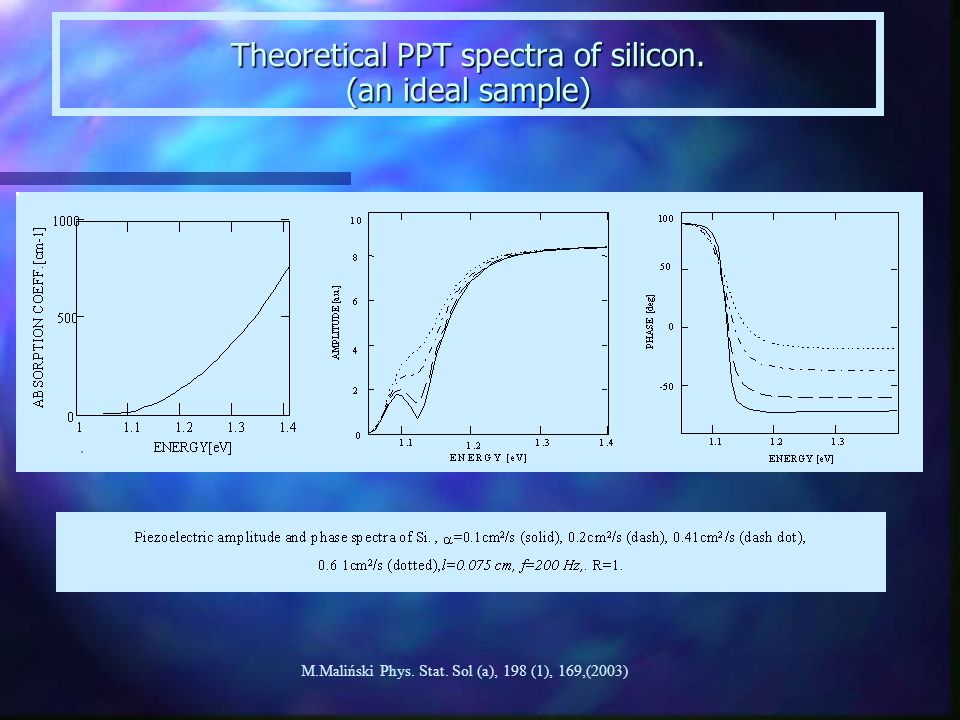 The PPT experimental spectra of silicon l=0.07 cm, f= 200 Hz