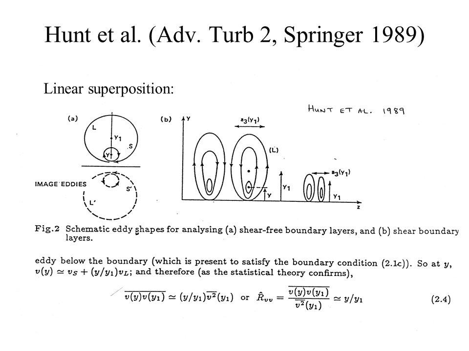 11 Hunt et al. (Adv. Turb 2, Springer 1989) Linear superposition: