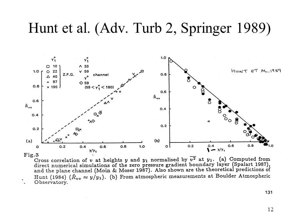 12 Hunt et al. (Adv. Turb 2, Springer 1989)
