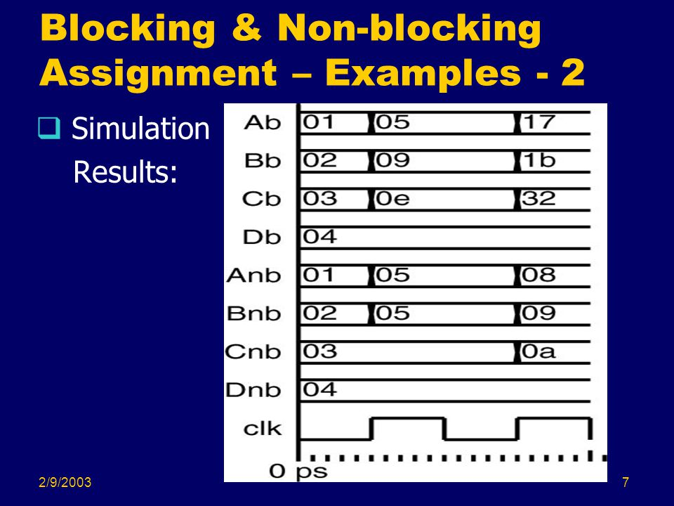 2/9/20037 Blocking & Non-blocking Assignment – Examples - 2  Simulation Results: