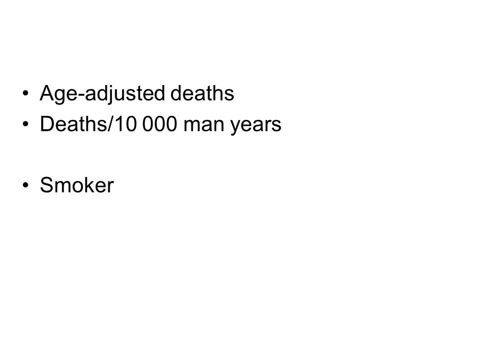 Age-adjusted deaths Deaths/10 000 man years Smoker