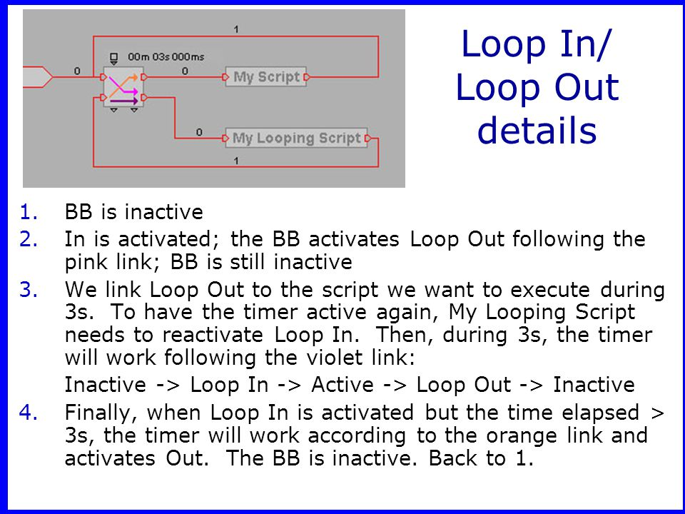Loop In/ Loop Out details 1.BB is inactive 2.In is activated; the BB activates Loop Out following the pink link; BB is still inactive 3.We link Loop Out to the script we want to execute during 3s.
