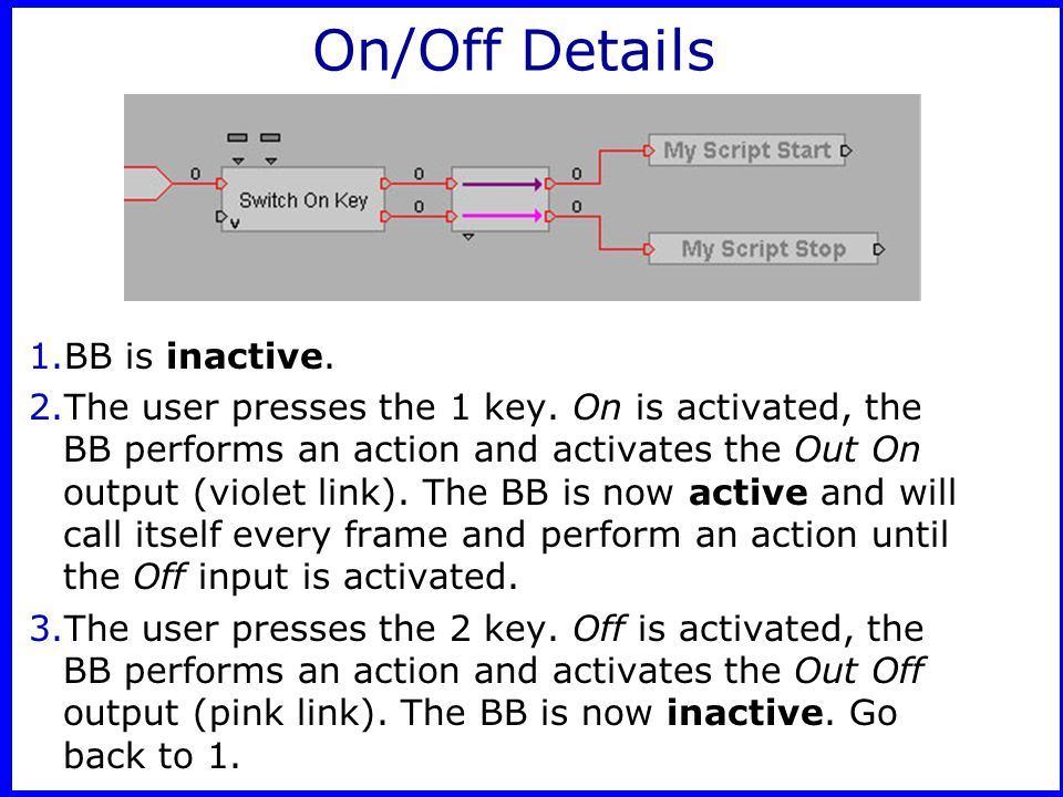 On/Off Details 1.BB is inactive. 2.The user presses the 1 key.