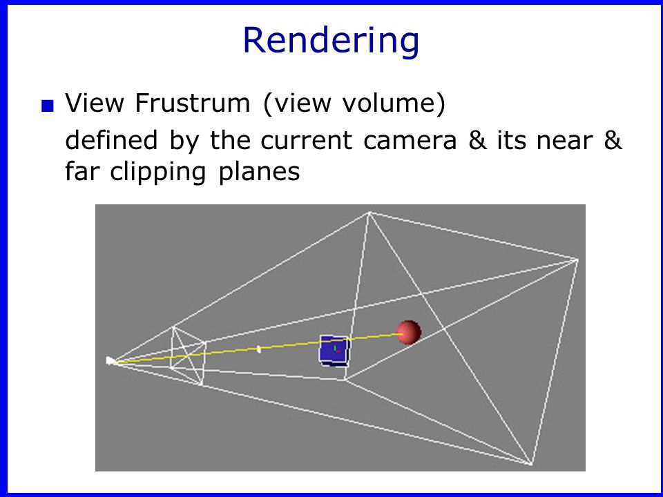 Rendering ■ View Frustrum (view volume) defined by the current camera & its near & far clipping planes