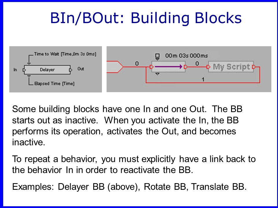 BIn/BOut: Building Blocks Some building blocks have one In and one Out.