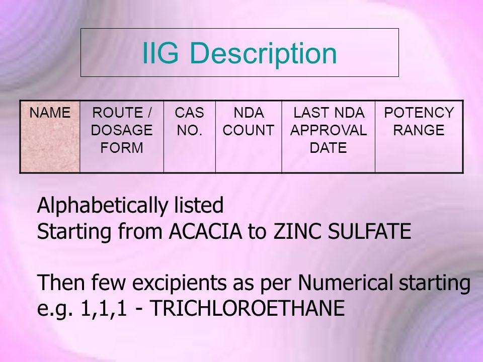 IIG Description NAMEROUTE / DOSAGE FORM CAS NO.