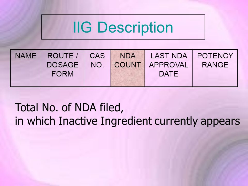 NAMEROUTE / DOSAGE FORM CAS NO. NDA COUNT LAST NDA APPROVAL DATE POTENCY RANGE Total No.