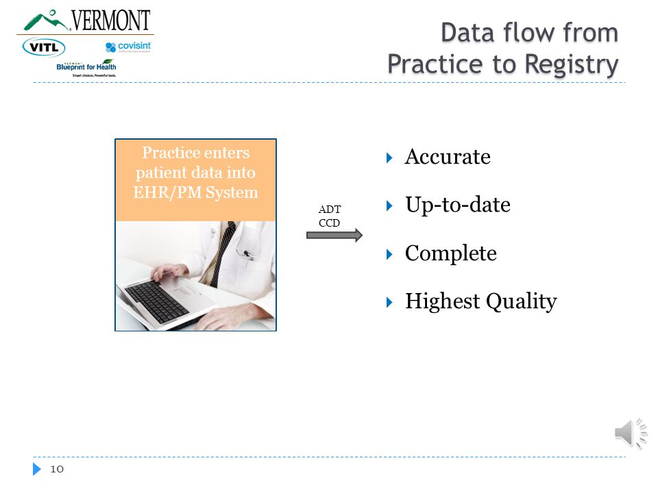 Data flow from Practice to Registry 10 Practice enters patient data into EHR/PM System ADT CCD  Accurate  Up-to-date  Complete  Highest Quality