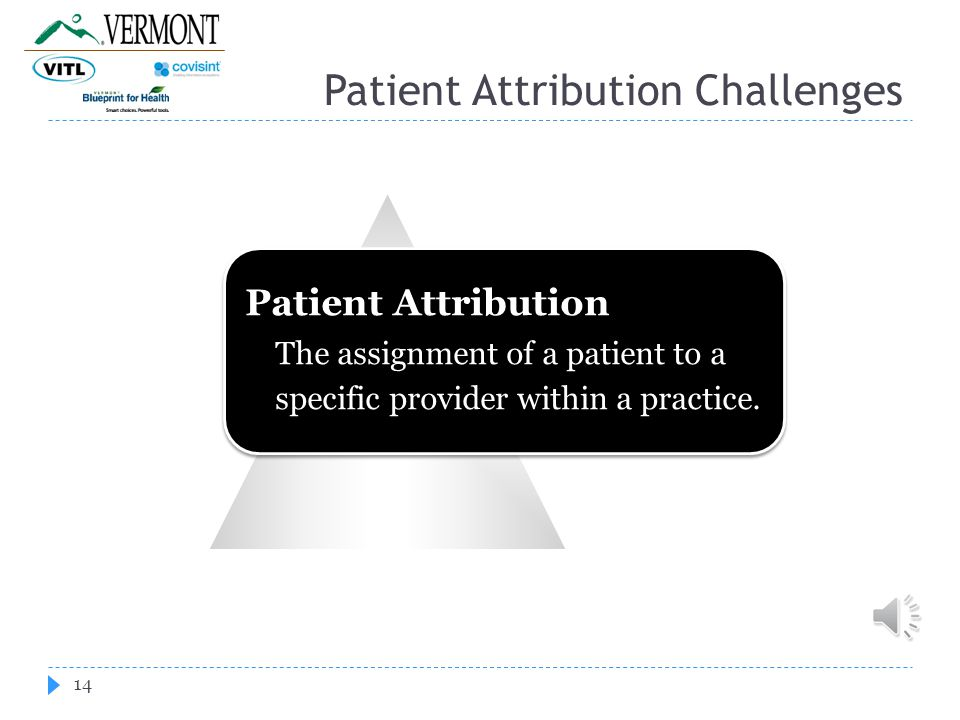 Patient Attribution Challenges 14 Patient Attribution The assignment of a patient to a specific provider within a practice.