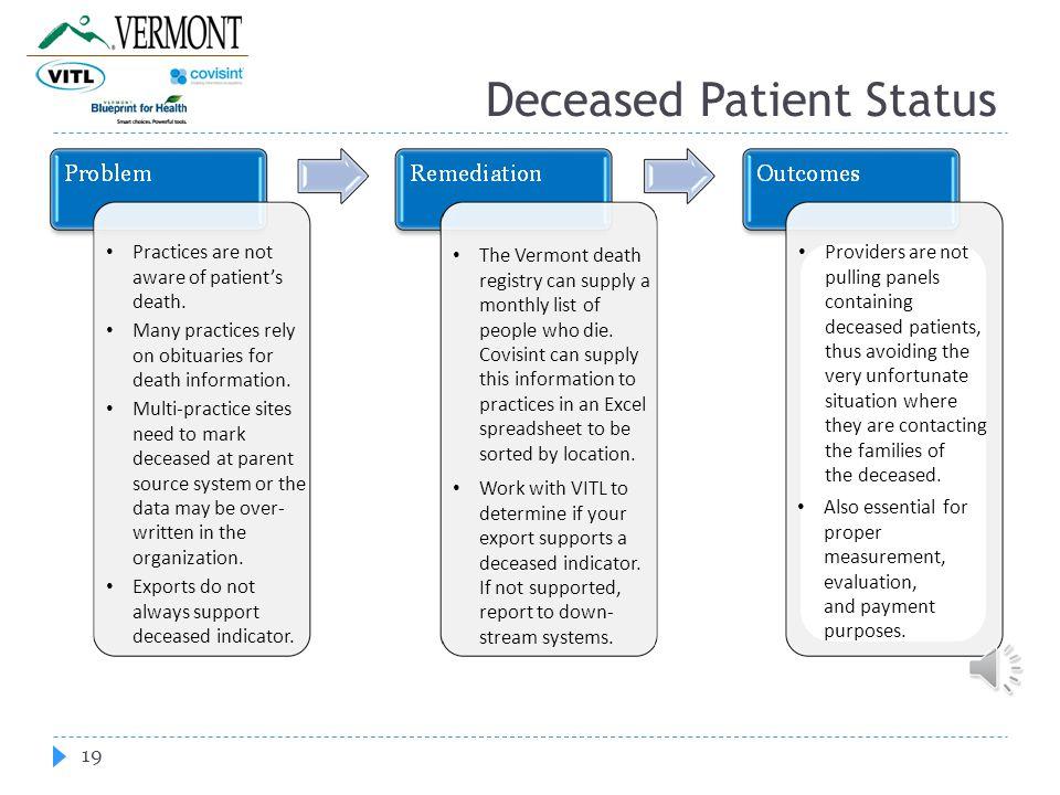 Deceased Patient Status 19 Practices are not aware of patient's death.