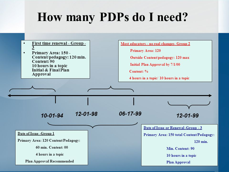 How many PDPs do I need.