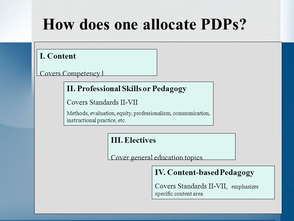 How does one allocate PDPs. I. Content Covers Competency I II.