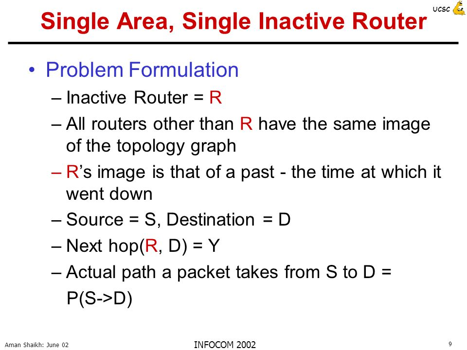 9 Aman Shaikh: June 02 UCSC INFOCOM 2002 Single Area, Single Inactive Router Problem Formulation –Inactive Router = R –All routers other than R have the same image of the topology graph –R's image is that of a past - the time at which it went down –Source = S, Destination = D –Next hop(R, D) = Y –Actual path a packet takes from S to D = P(S->D)